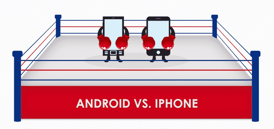 Apple versus Android